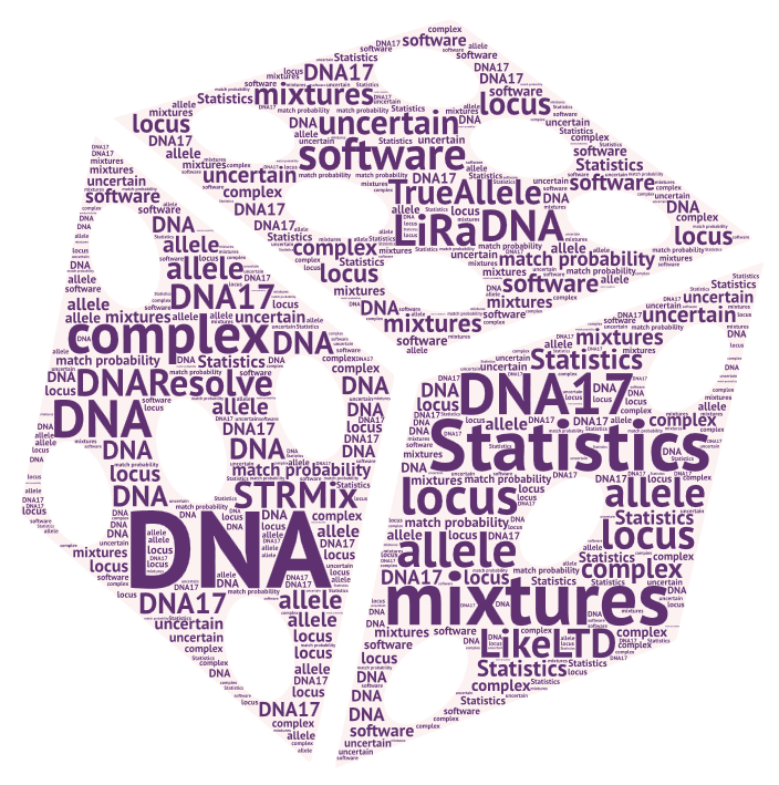 DNA match statistic terms forming an image of a dice